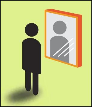 Autorreflexión-Autoevaluación